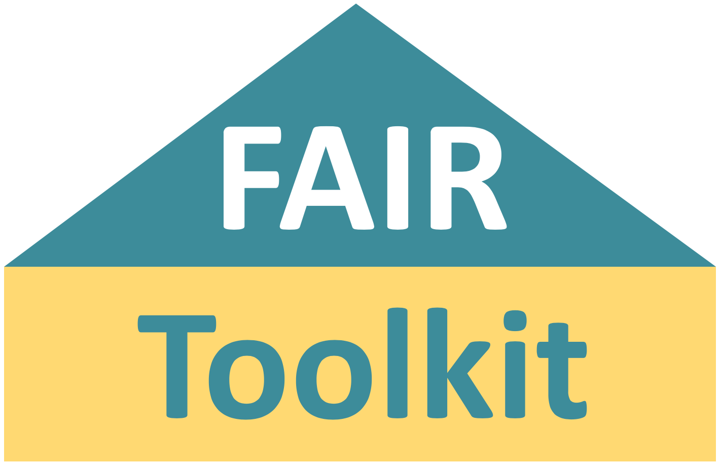 FAIR Toolkit